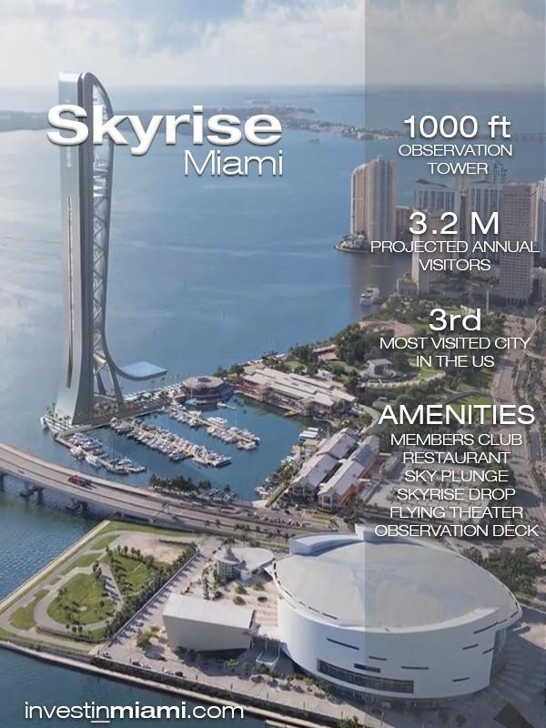Skyrise-Ad-3