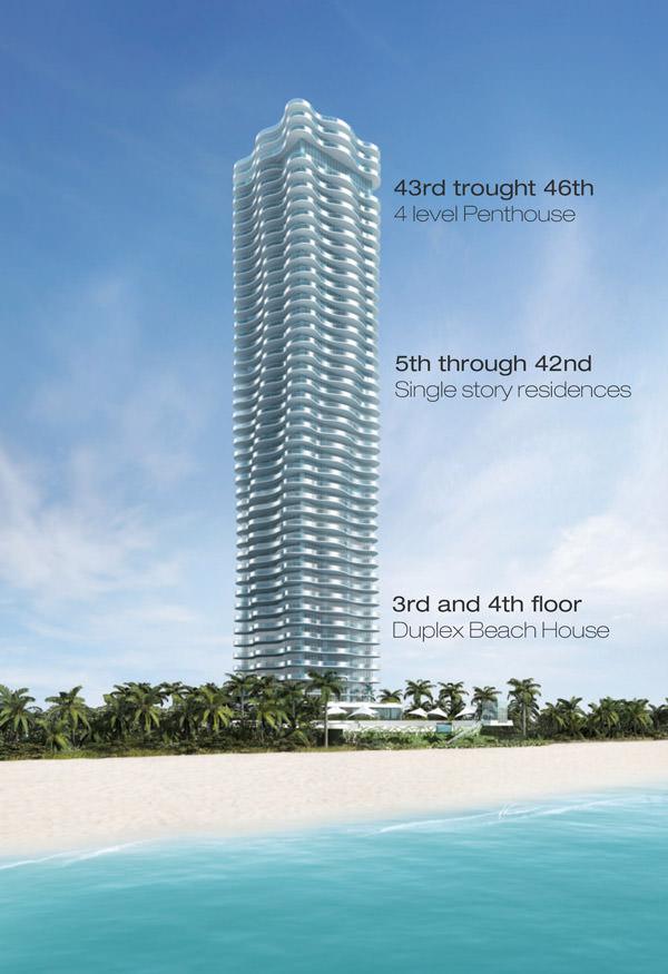 Regalia Miami Exterior-2