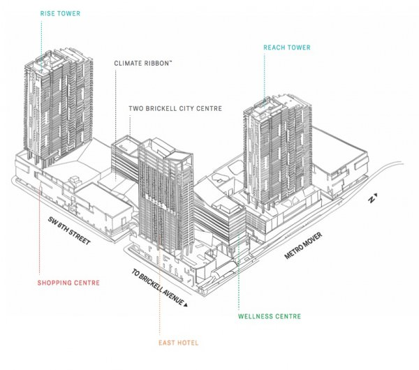 Brickell City Centre Site Plan