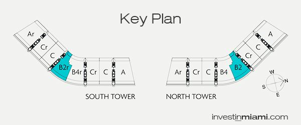 Prive-Key-Plan