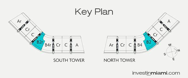 Prive-Key-Plan