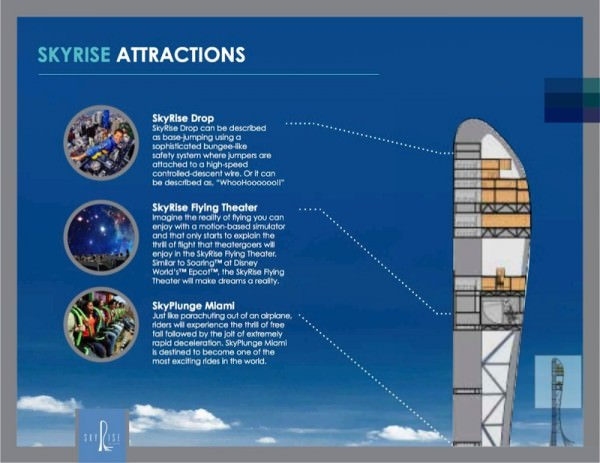 Skyrise Miami Attractions