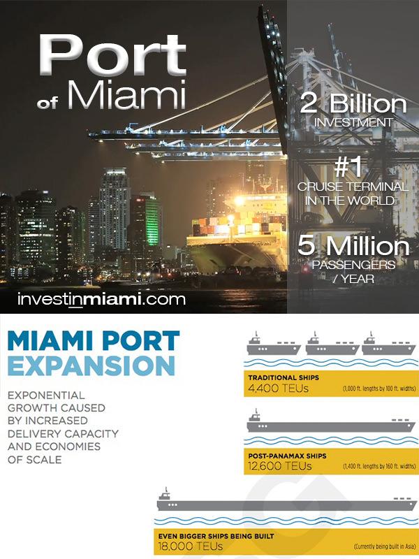 Port-Miami-ad-3