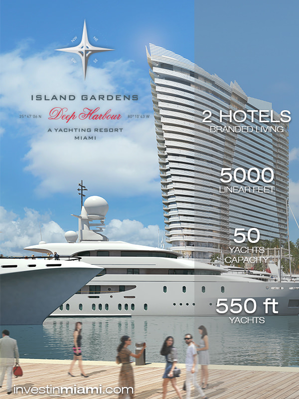 Miami The Epicenter Of Americas Luxury Real Estate