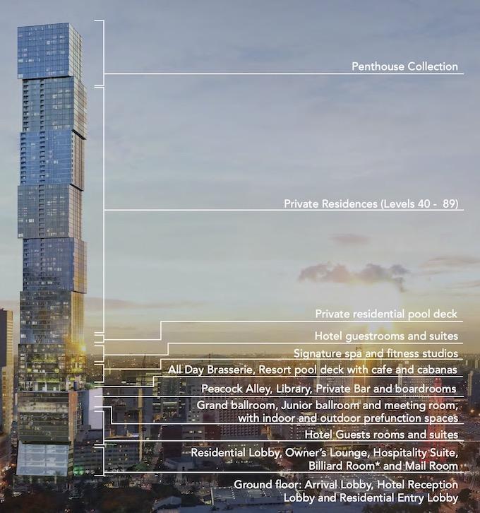 Waldorf Astoria Residences Miami Levels